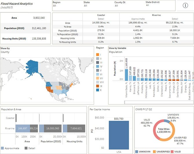 Big Data Tools Provide a Big Boost to Planning