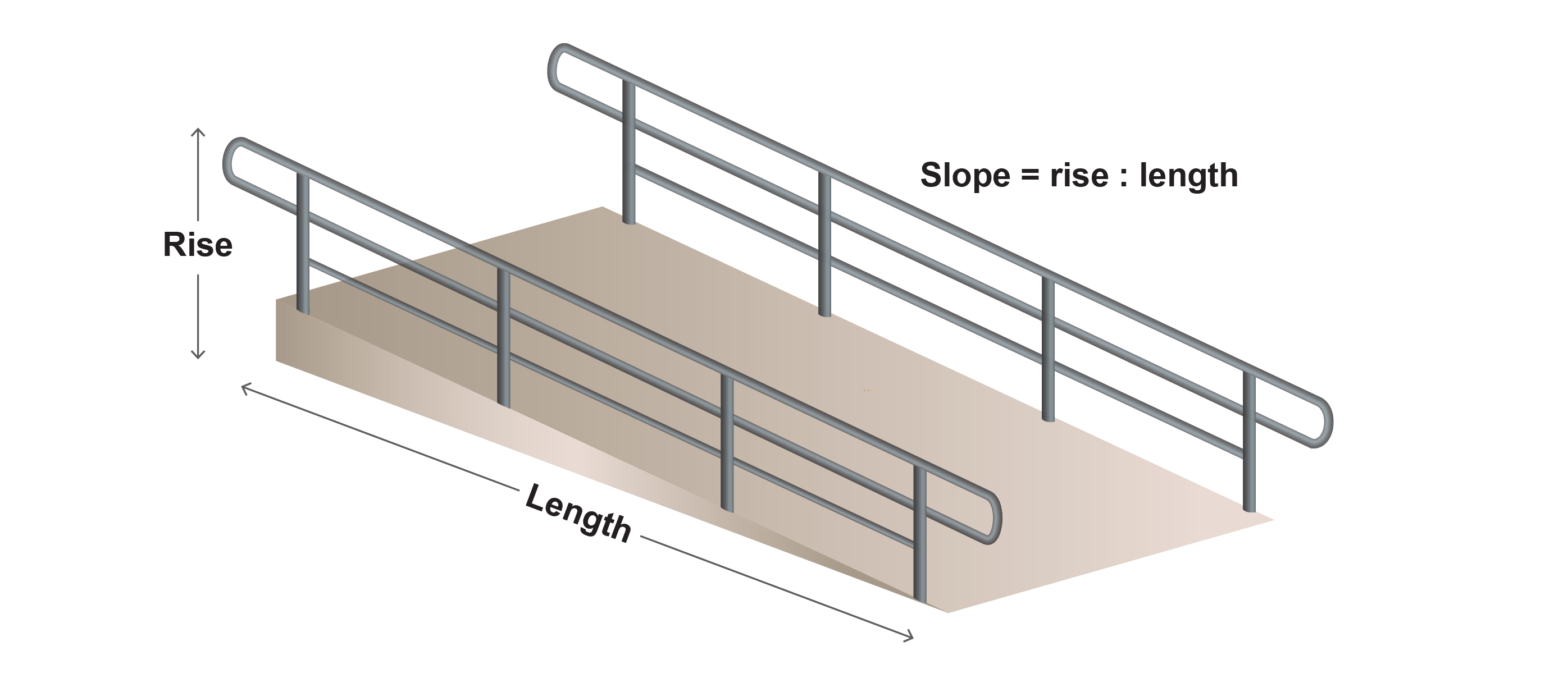 Slope of Ramp Illustration