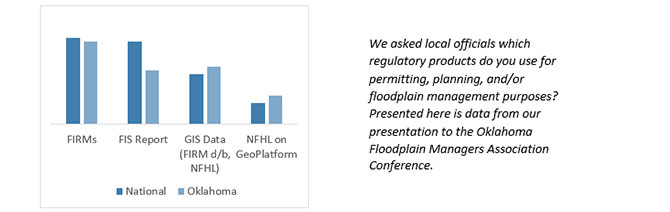 Data Driven Musings On FEMA Flood Risk Management Tools - Fema firm maps gis