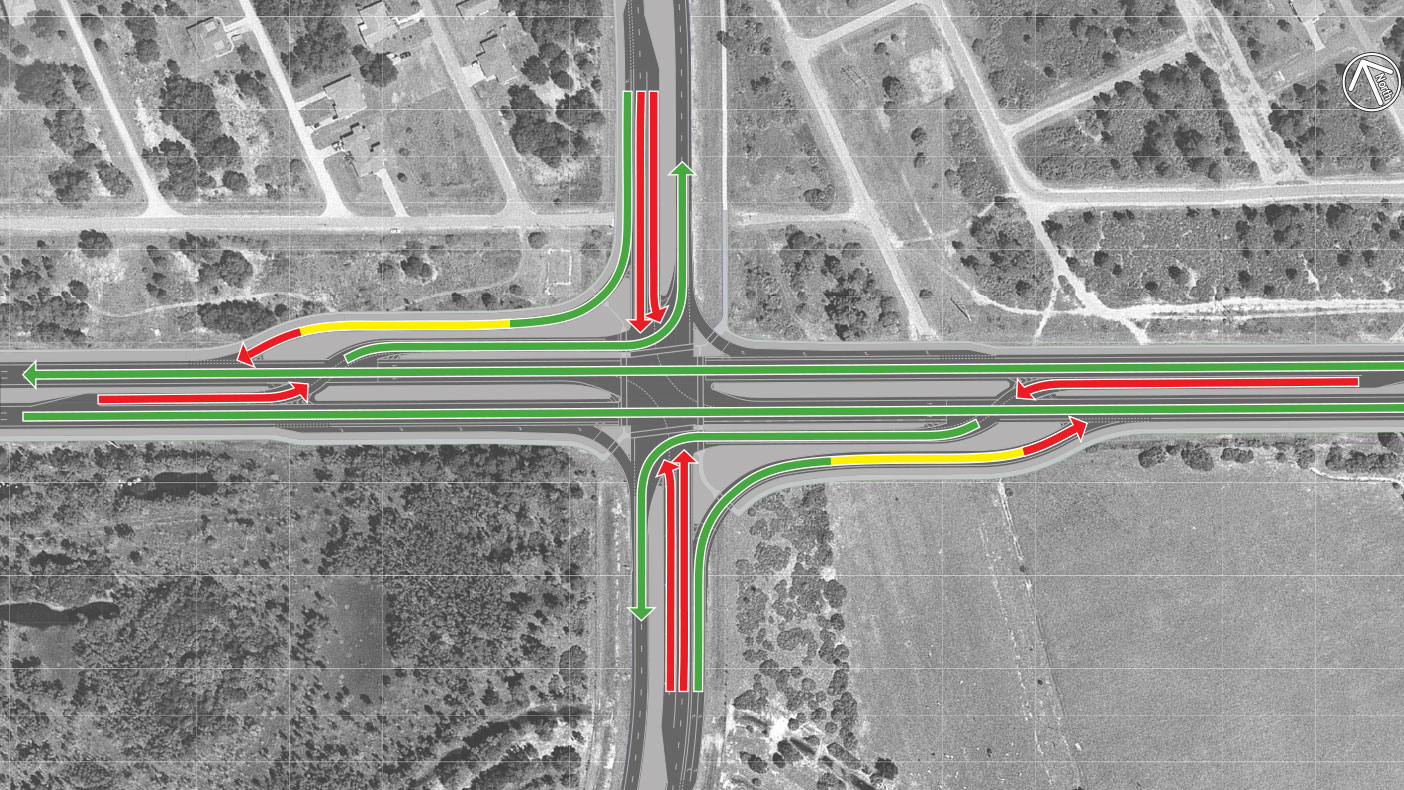 A continuous flow intersection works by ushering left-hand turning traffic into a special left turn bar several hundred feet in advance of the main intersection.